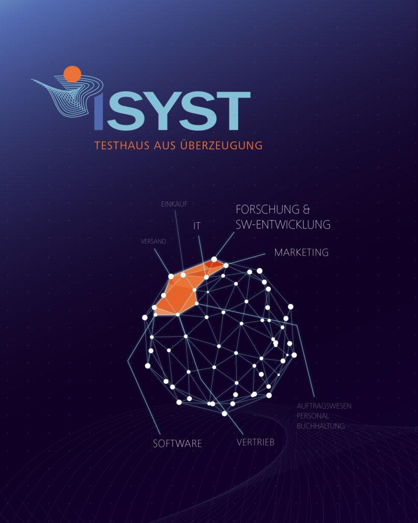 iSyst Logo